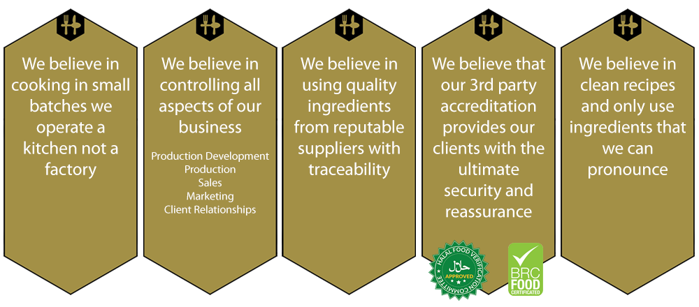 The Halal Food Company Values and Beliefs